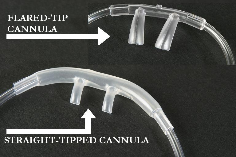 Comparison of two cannula styles